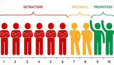 Como calcular o resultado de NPS