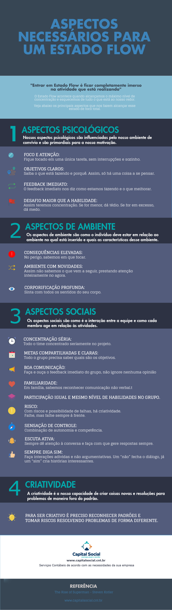 Infográfico: Estado de Flow - The Rise of Superman