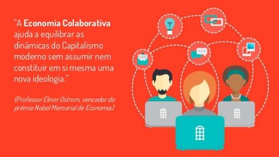 Definição de Economia da Colaboração
