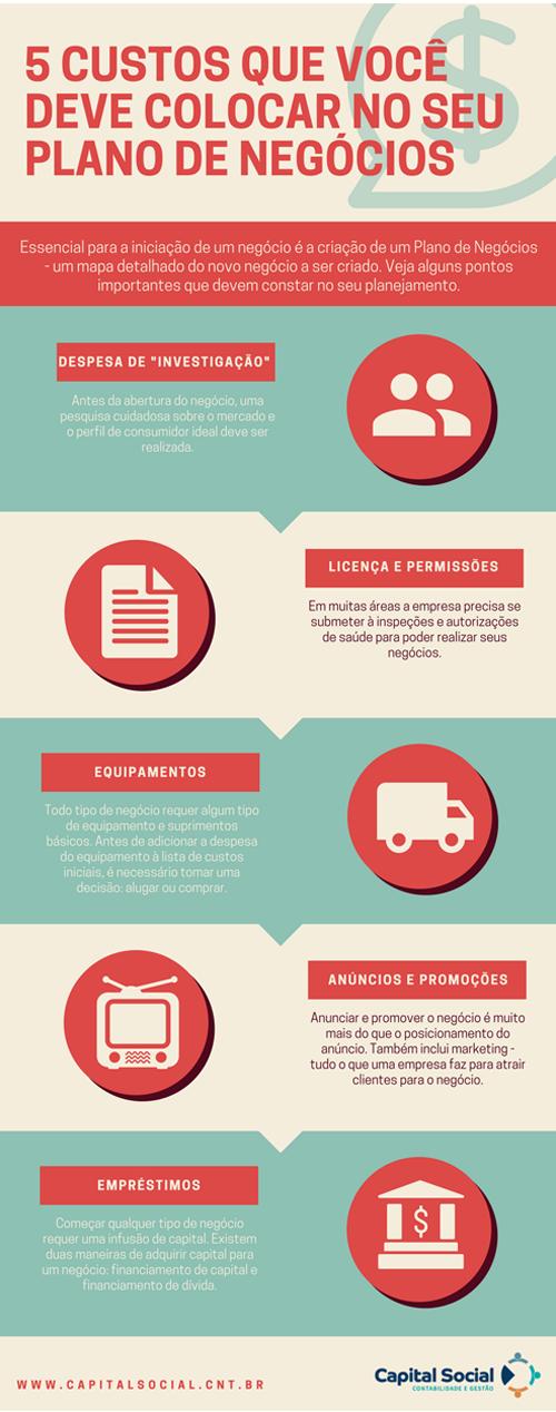 Infográfico - 5 custos que devem constar no plano de negócios