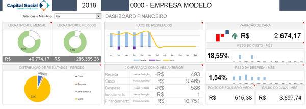 Dashboard Indicadores Financeiros - Utiliza dados do Sistema Nibo