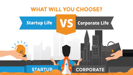 Startup vs Corporações